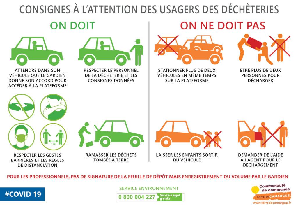 Consignes de sécurité dans les déhèteries Terre de Camargue